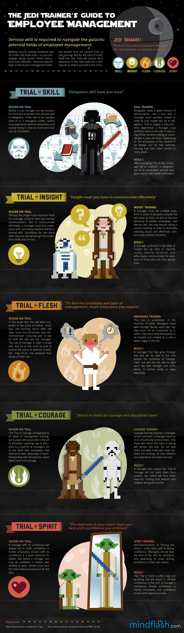 How To Manage Employees Jedi