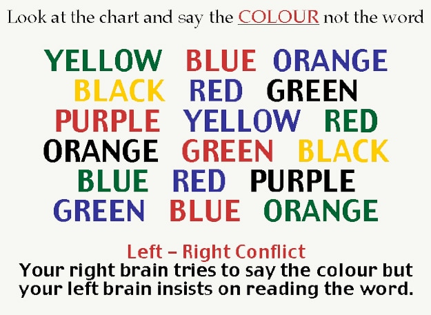 10 Colorful Right-Brain & Left-Brain Interpretations