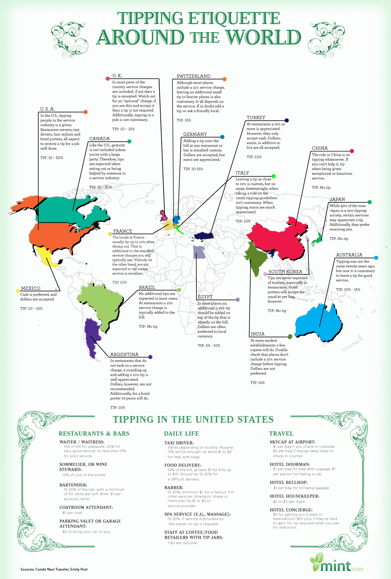 Tipping Etiquette Around The World [Infographic]