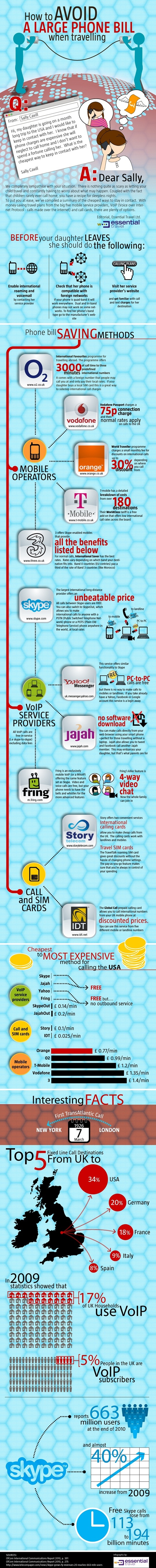How To: Avoid Large Phone Bills When Traveling [Infographic]