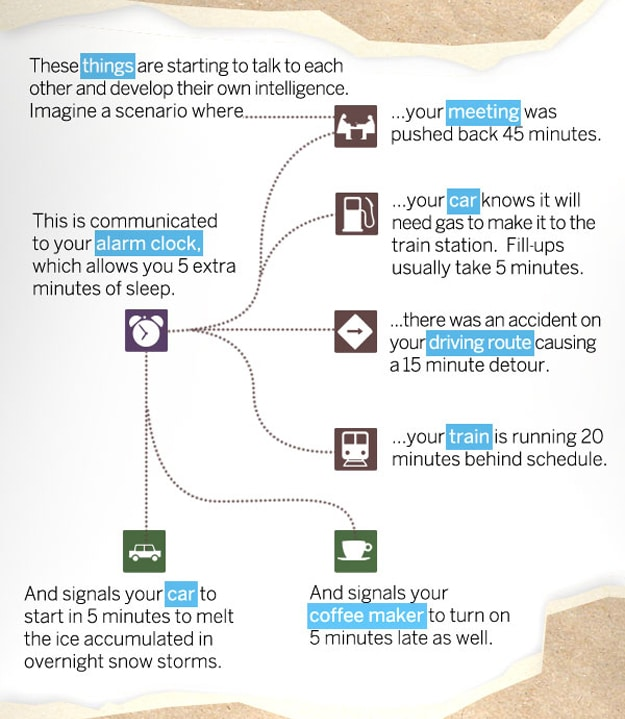 Internet Connects Everything Infographic