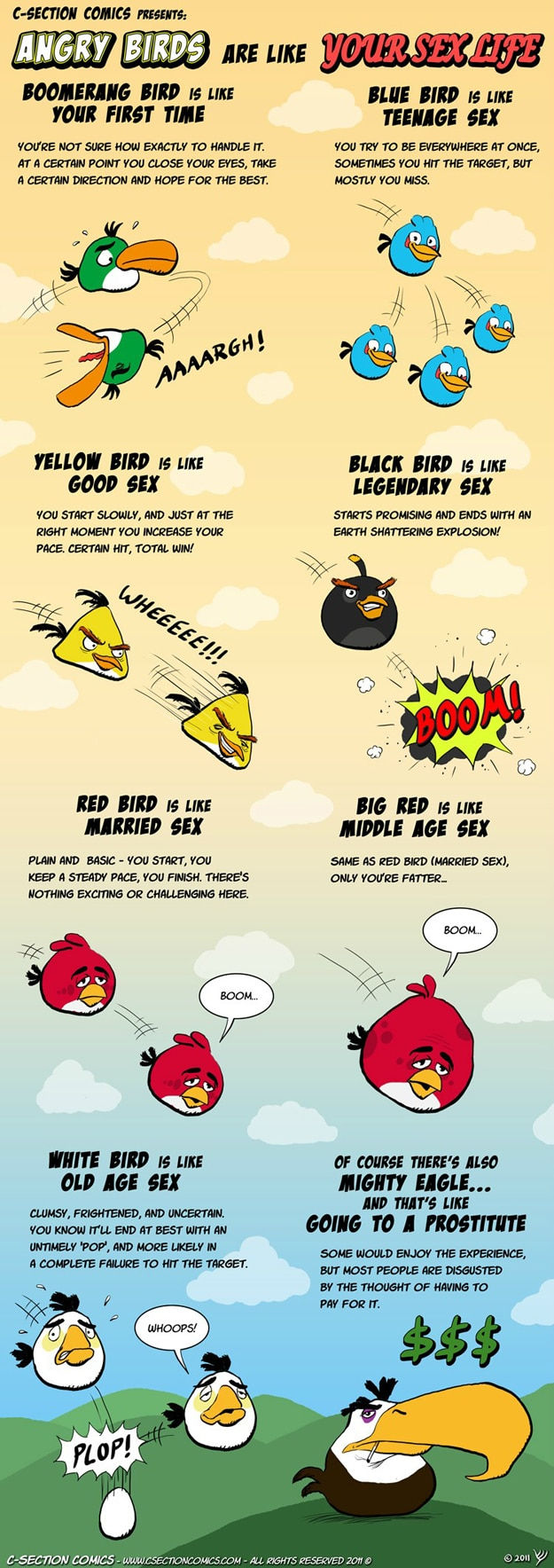 Angry Birds Are Like Your Sex Life [Chart]