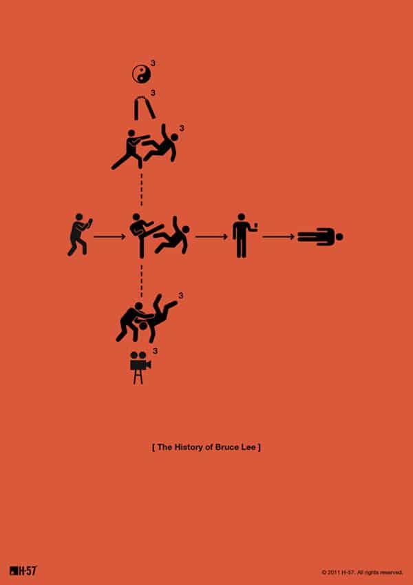 Minimalistic Bruce Lee Life Poster
