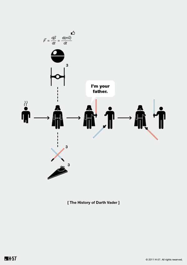 Minimalist Darth Vader Life Poster