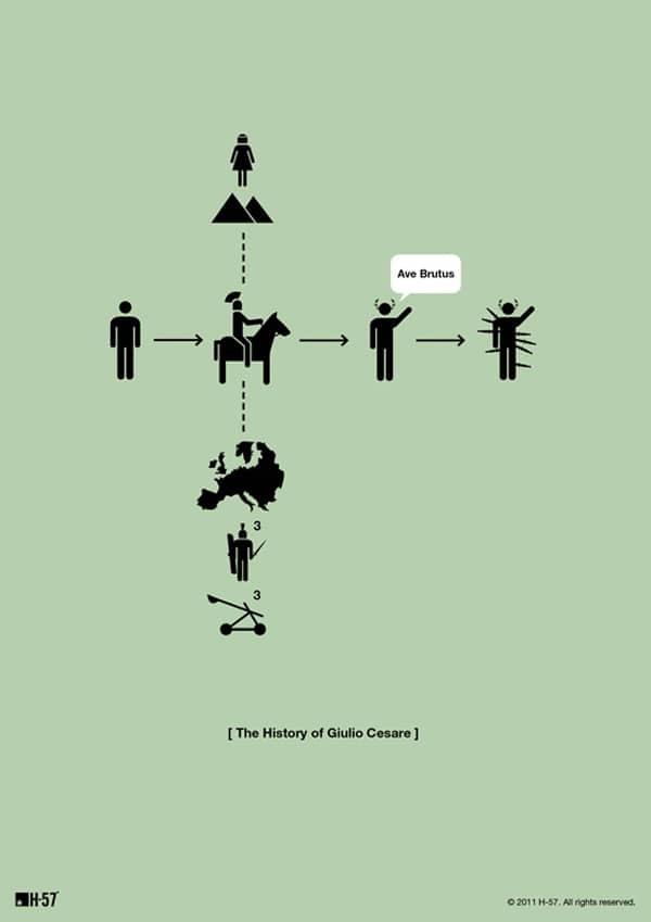 Minimalistic Giulio Cesare Life Poster