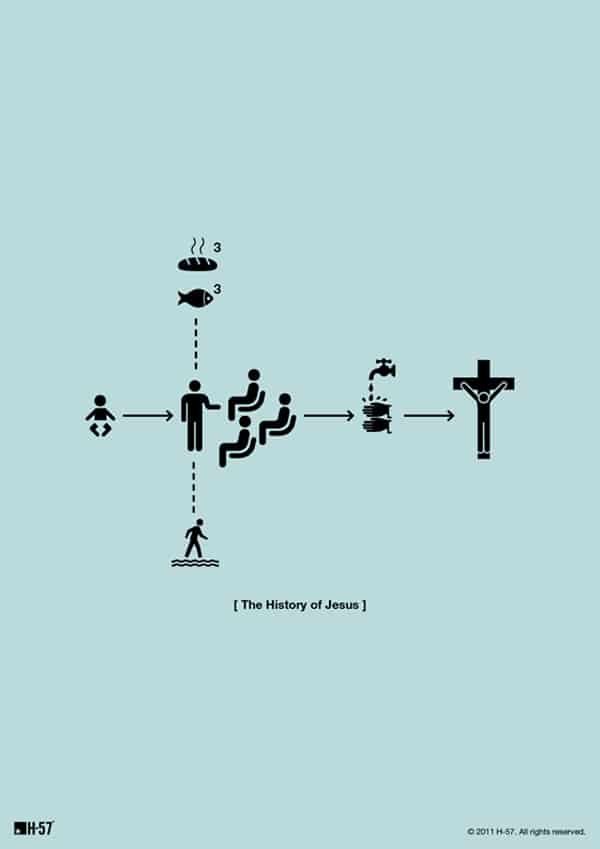 Minimalistic Jesus Life Illustration