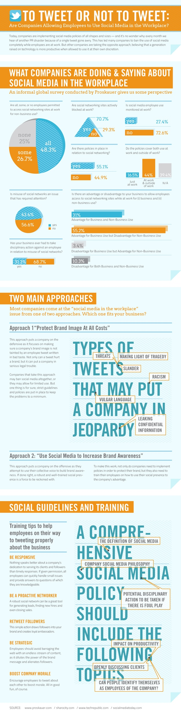 Employees Tweeting At Work: Two Different Opinions [Infographic]