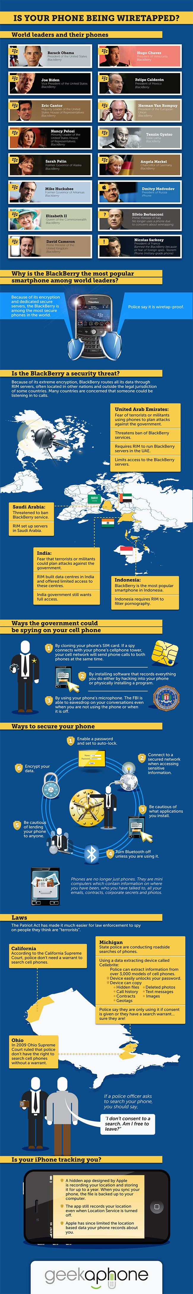 Mobile Security Wiretapping Methods Infographic