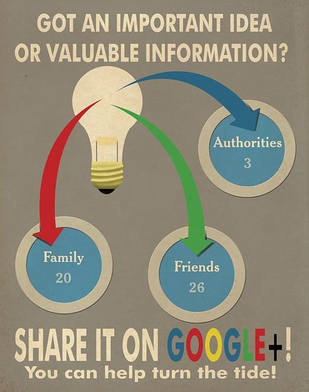 Google Plus + Circles Illustration