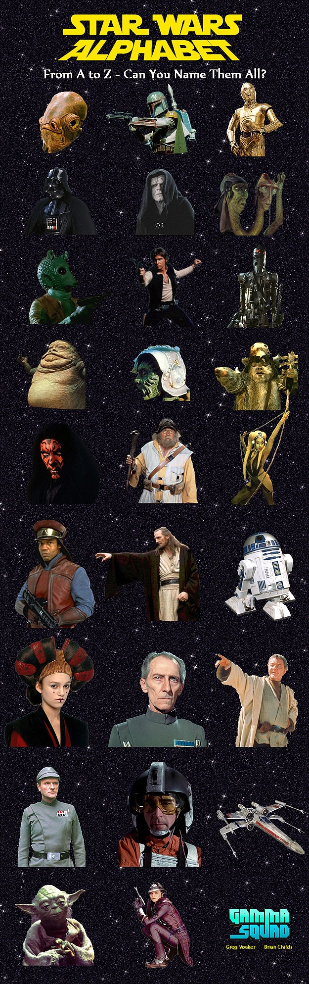 Test Your Star Wars Trivia