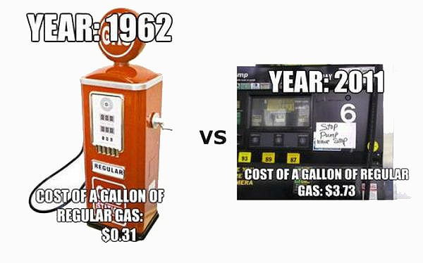 Inflation Examples In United States