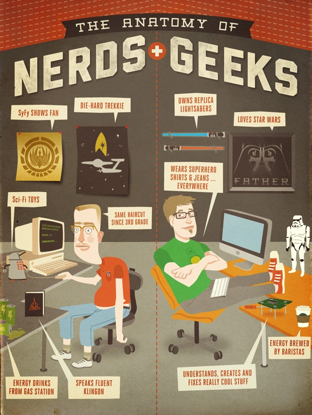 Geeks vs. Nerds: The Anatomy [Infographic]