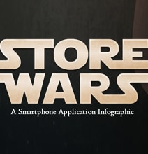 App Store Wars: The Mobile App Store Timeline [Infographic]