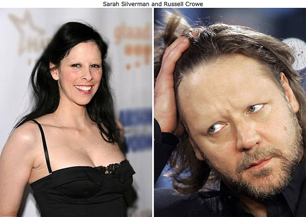Russell Crowe With No Eyebrows