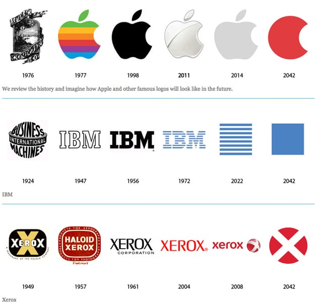 12 Past Present & Future Corporate Logo Designs