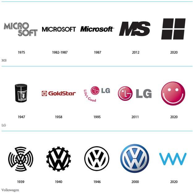 Corporate Branding Logo Design