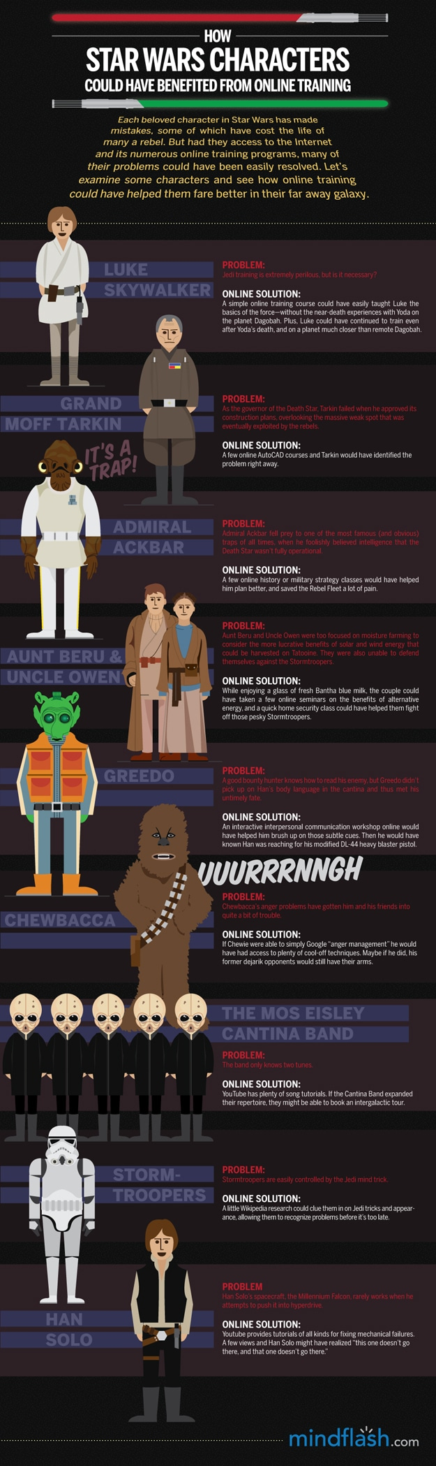 If Star Wars Characters Had Access To Google [Infographic]