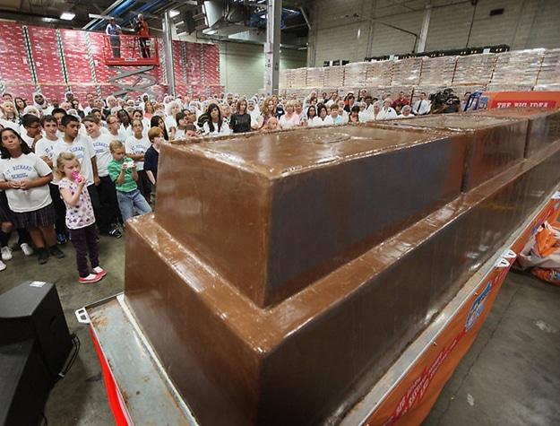 New World Record Set Candy