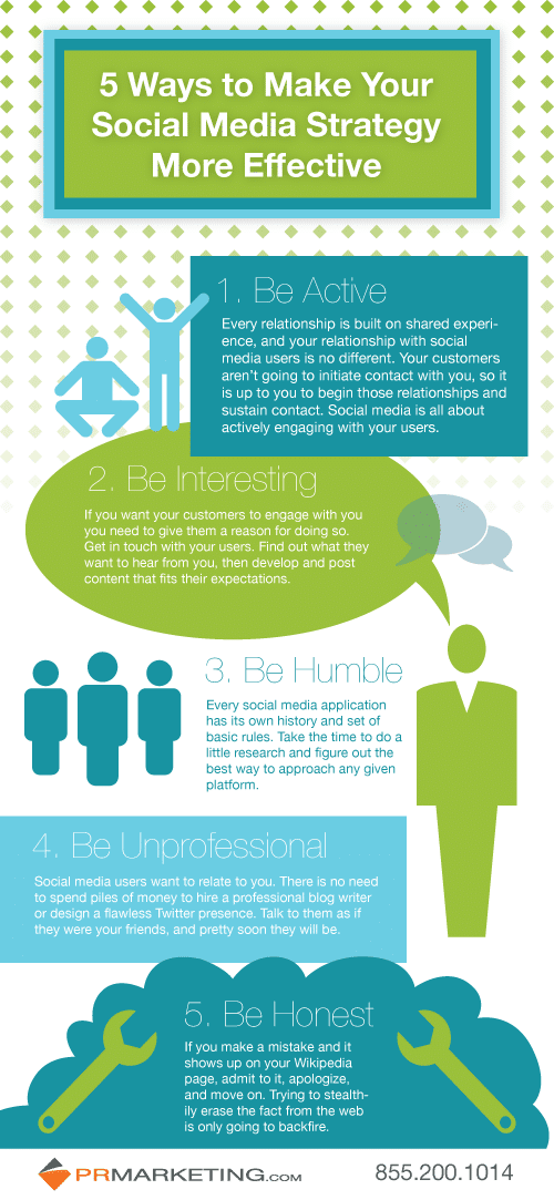 5 Effective Social Media Strategies [Infographic]