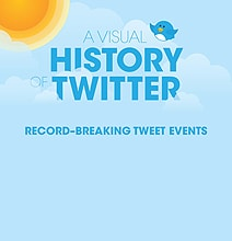 A Visual History Of Twitter [Infographic]