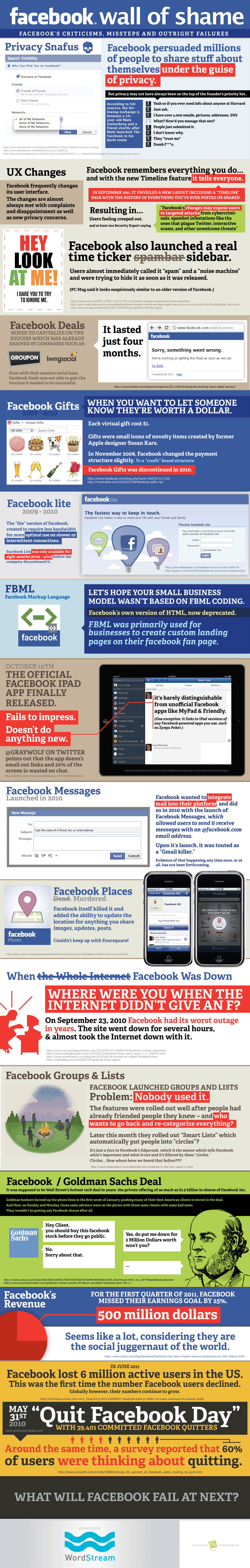 Facebook Wall Of Shame: The Failures Stacked [Infographic]