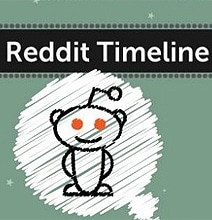 The Reddit Special Sauce For Success [Infographic]