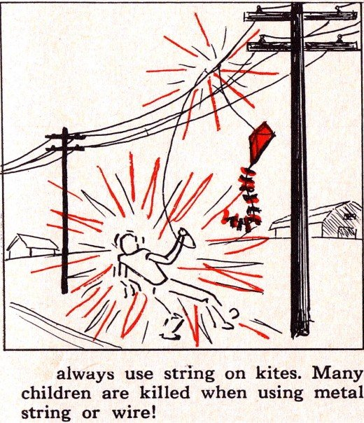 Retro Old School Safety Manual