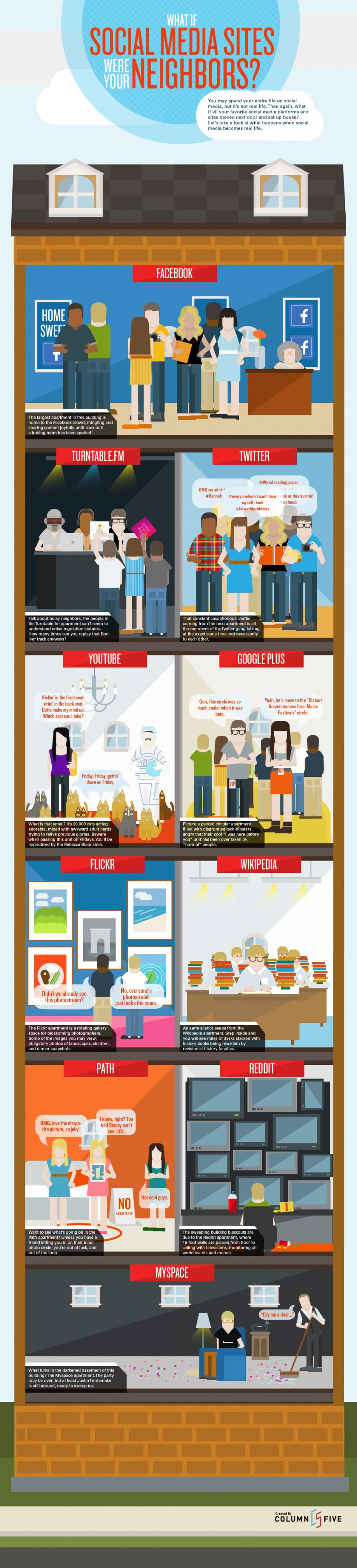 What If Social Media Sites Were Your Neighbors? [Infographic]