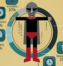Techie Powers: Future Superpowers Of Mobile Phones [Infographic]