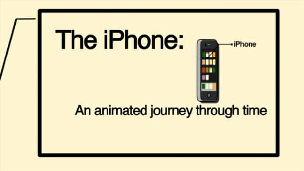 The Animated iPhone History Video