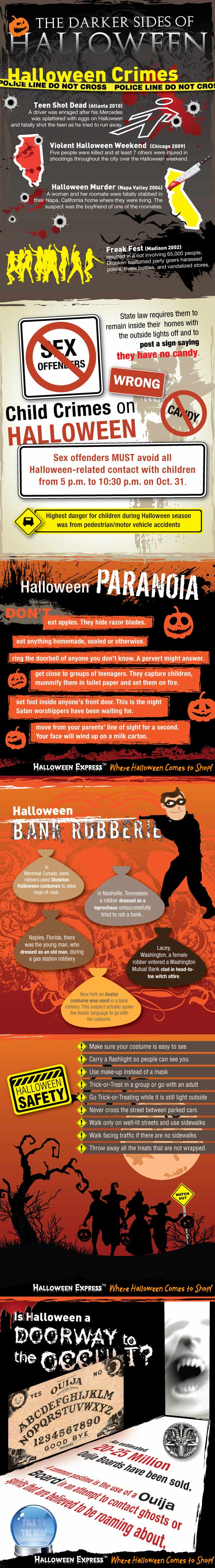 The Darker Side Of Halloween [Infographic]