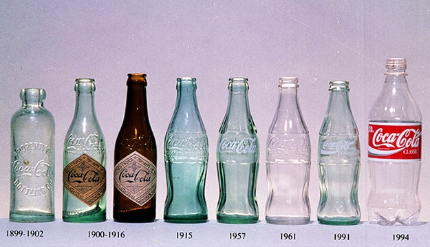 The History Of Coca Cola