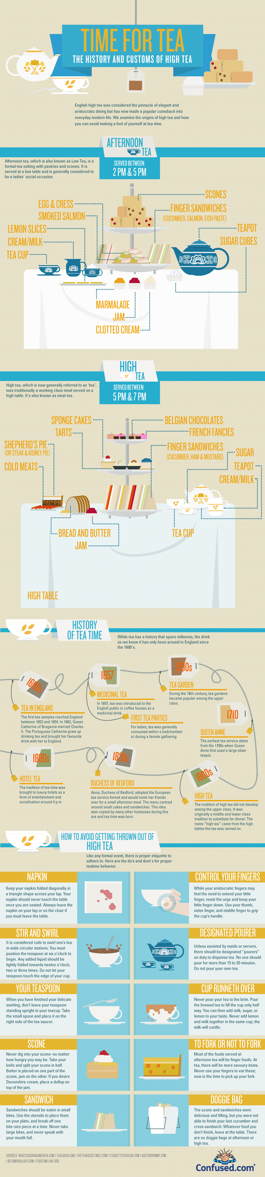 Time For Tea History Infographic