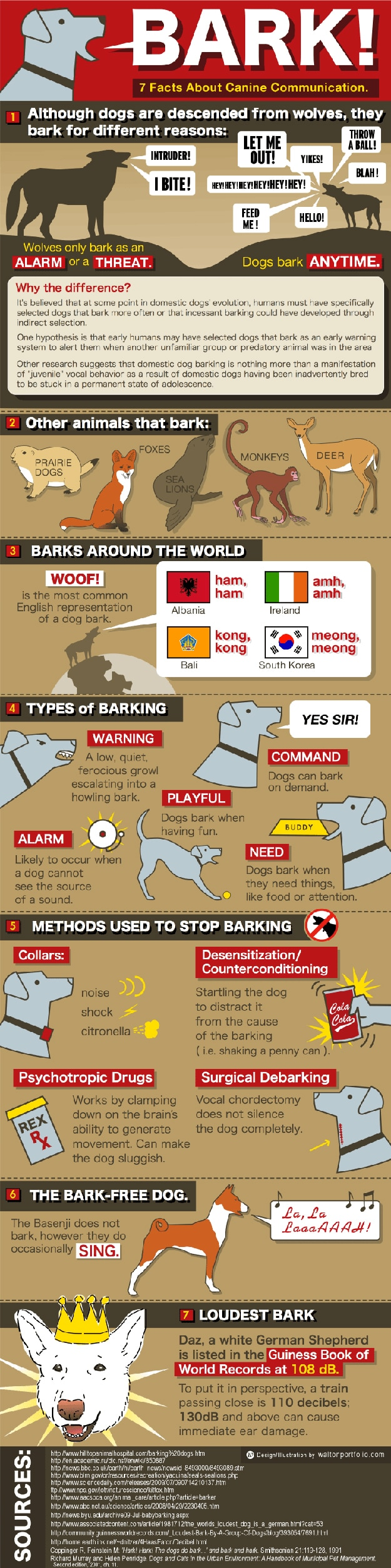 Canine Communication: All About Your Dog's Bark [Infographic]