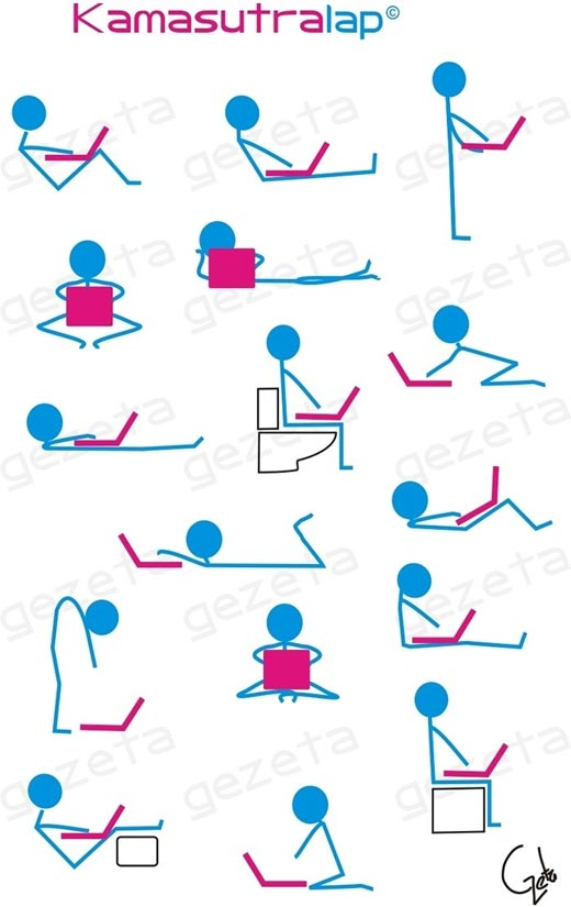 Laptop Kama Sutra Position Poster