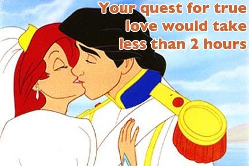 Disney Princesses In Movies