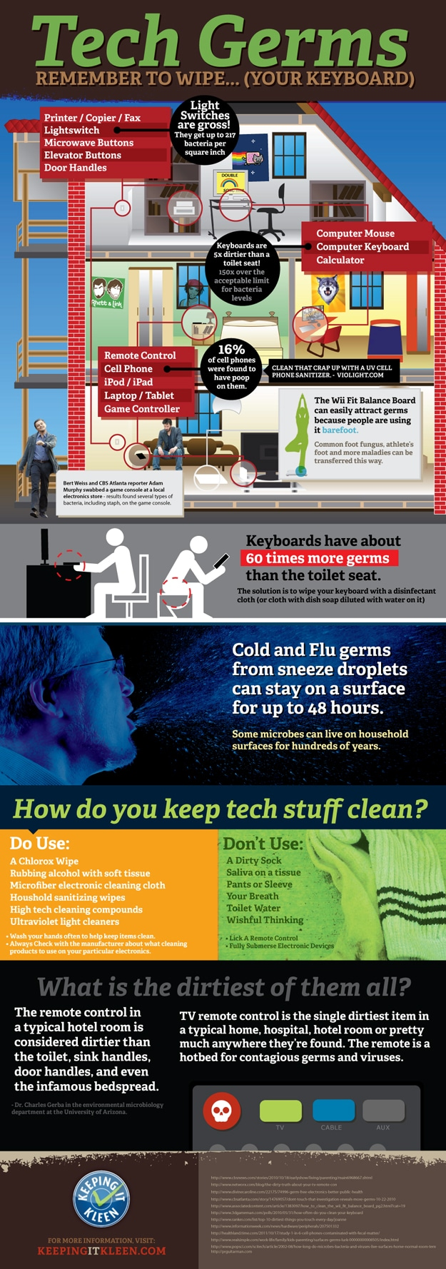Tech Germs: Our Gadgets Are Disgustingly Dirty [Infographic]