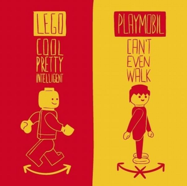 The Difference Between Lego & Playmobil