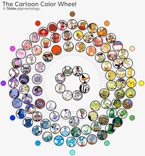 The Interactive Cartoon Color Wheel