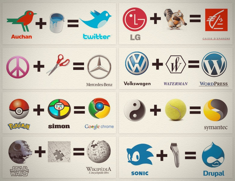 The Secret Origin Of Global Brand Logos