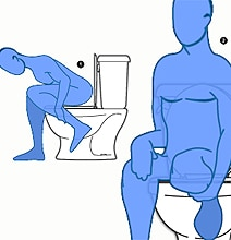 Toilet Yoga: Because Sometimes Shit Doesn't Happen