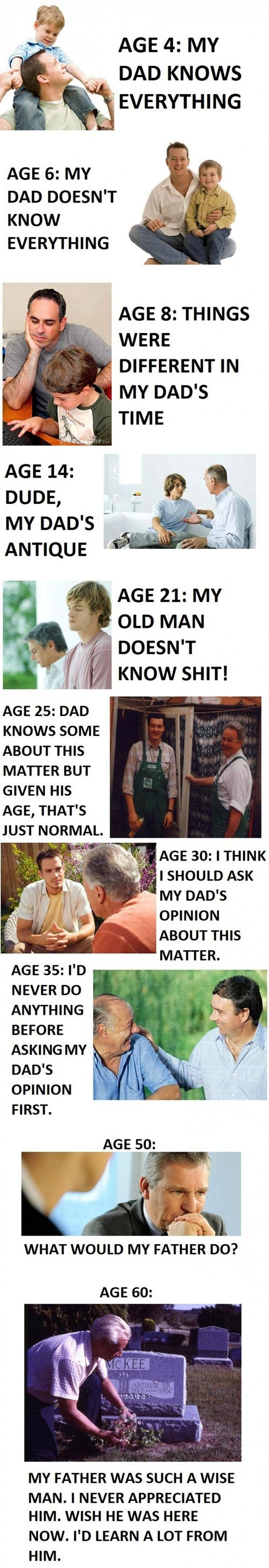 Age Determines A Fathers Awesomeness