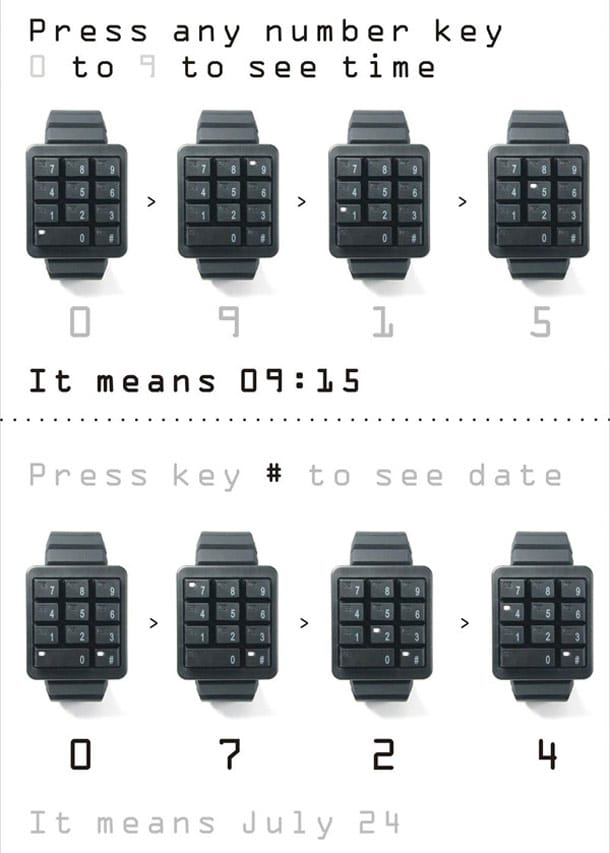 Click Keypad Geekdom Watch Concept