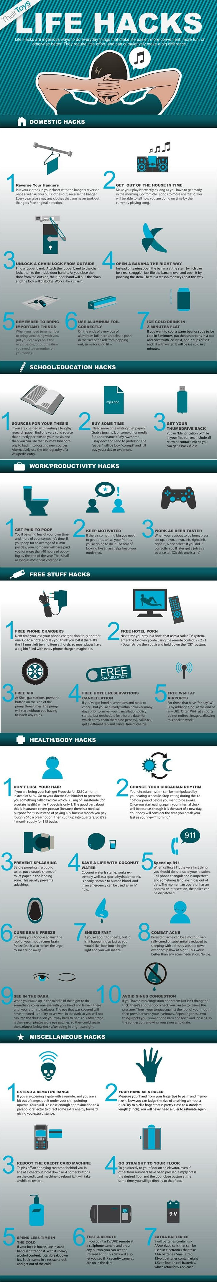 Life Hacks: 35 Little Tips For A Better Life [Infographic]
