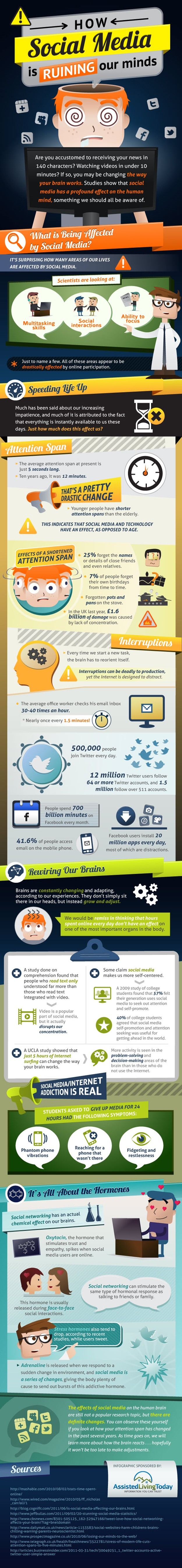 How Social Media Is Ruining Our Minds [Infographic]