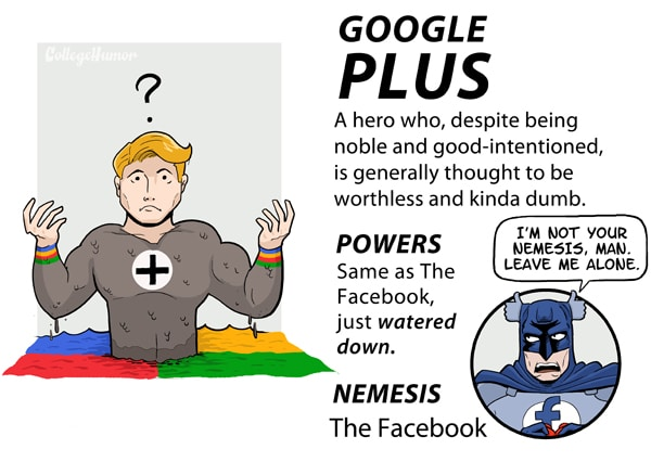 Social Media Websites As Superheroes