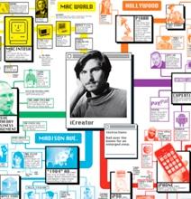A Steve Jobs Virtual Shrine [Interactive Mega-Chart]