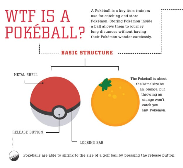 Everything You Ever Wanted To Know About Pokéballs [Chart]
