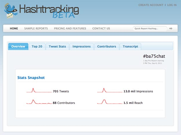 #BA75chat Stats From First Chat