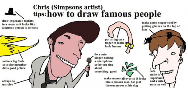 Draw Famous Cartoon People